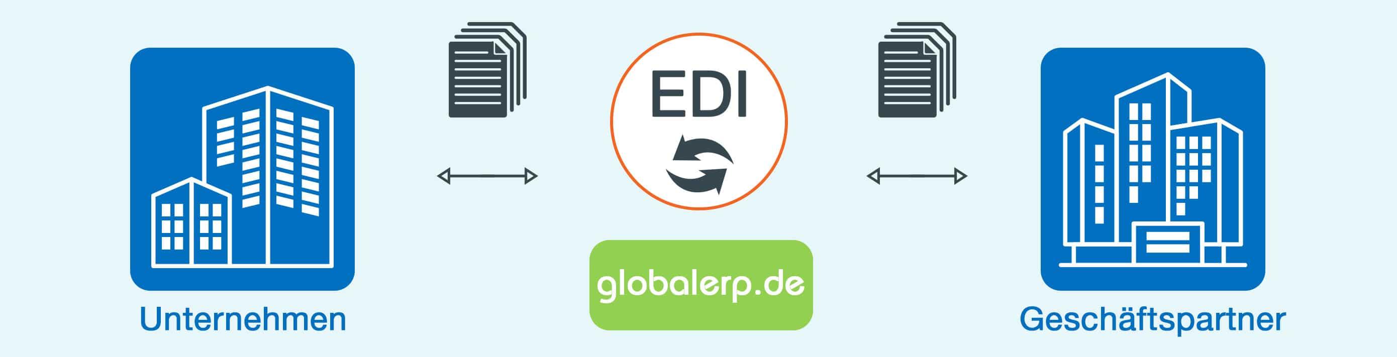 EDI Computer-zu-Computer-Austausch